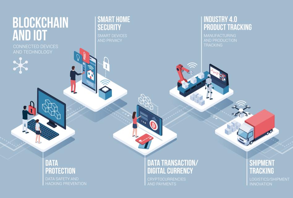 blockchain, iot, iota
